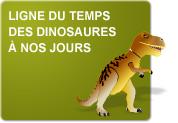 Ligne du temps - Des dinosaures à nos jours (Exercices)