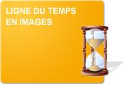 La ligne du temps en images (Exercices)