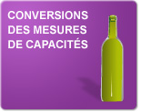 Conversions des mesures de capacités (Exercices)