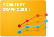 Mobiles et graphiques 1 (Exercices)