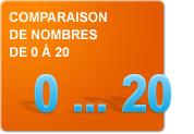 Comptage de 0 à 20 sur base d'illustrations (Exercices)