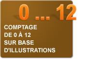 Comptage de 0 à 12 sur base d'illustrations (Exercices)