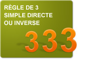 Règle de 3 simple directe ou inverse (Exercices)