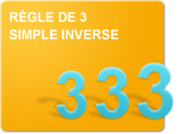 Règle de 3 simple inverse (Exercices)