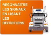 Reconnaître les signaux routiers avec définitions (Exercices)