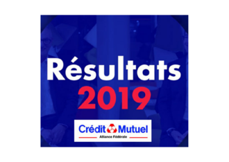 Crédit Mutuel group results for 2019: A historic performance which confirms the relevance of the model
