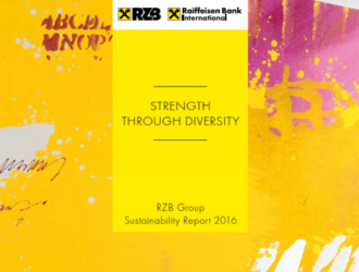 RZB Group Sustainability Report 2016