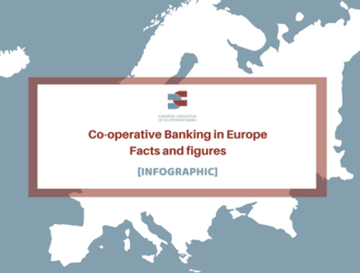 Co-operative Banking in Europe - Facts and figures