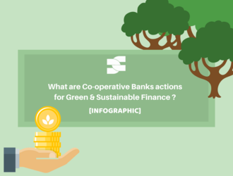 What are Co-operative Banks actions for Green  & Sustainable Finance ?