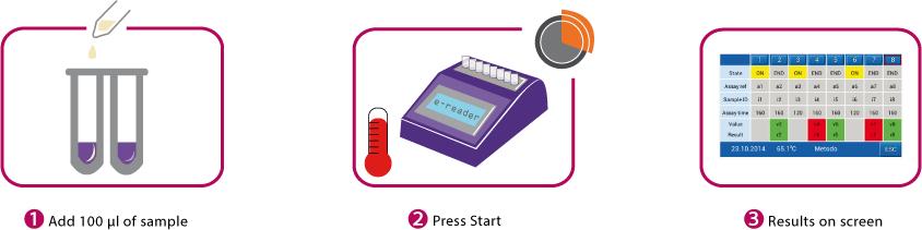 Procedure E-clipse farm