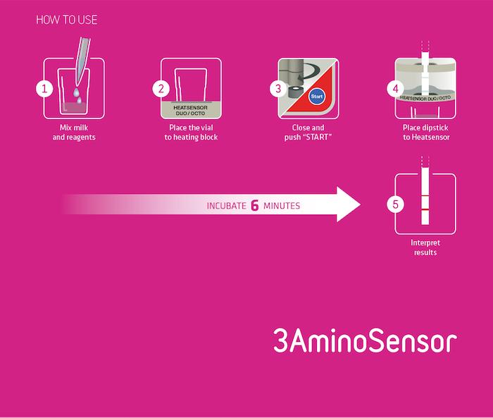 How to use 4AminoSensor