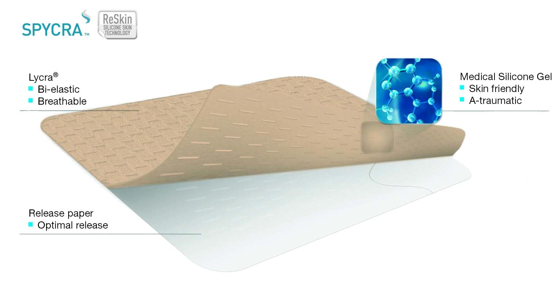 Spycra Protect met ReSkin-technologie