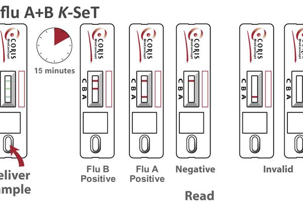 Influ A+B K-set