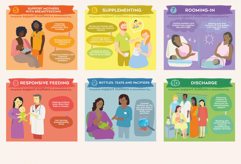 Les dix étapes pour un allaitement réussi